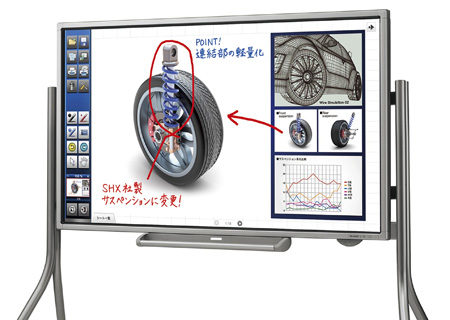 Sharp Touch Display Link